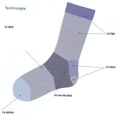 Explications pour tricoter une chaussette par Les cocottes prennent le thé Knitting Socks, Hand Knitting, Knitting Patterns, Filet Crochet, Knit Crochet, Tricot Simple, Owl Hat, Baby Booties, Slippers