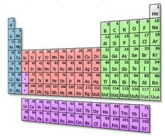EXCELLENT interactive Periodic Table that teaches the families and gives you a chance to build molecules interactively