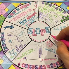 New slope wheel-a fun way to take notes and practice! Math Teacher, Math Classroom, Student Teaching, Teaching Ideas, Classroom Ideas, Algebra Activities, Math Resources, Algebra Worksheets, Math Notebooks