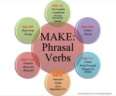 MAKE: Phrasal Verbs.