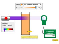 Beer's Law Lab - with interactive virtual spectrophotometer