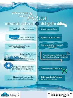 ¿Qué es el agua mineral natural?