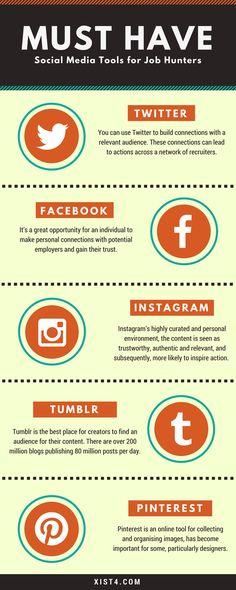 Must have social media tools for job hunters.