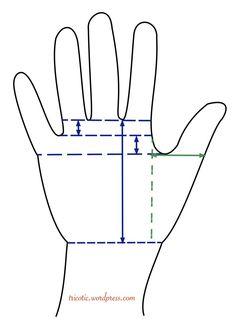 Comment mesurer une main pour tricoter des gants