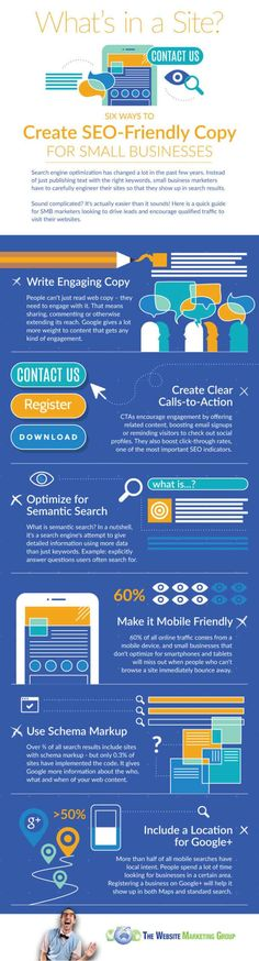 Learn these 6 great ways to create SEO-friendly copy, in the awesome infographic. Marketing Digital, Inbound Marketing, Business Marketing, Content Marketing, Internet Marketing, Online Marketing, Social Media Marketing, Mobile Marketing, Marketing Ideas