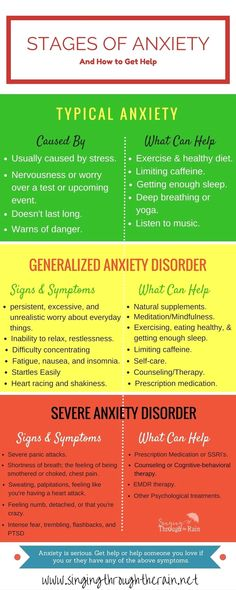 stages of anxiety from typical to severe and how YOU can get help! The stages of anxiety from typical to severe and how YOU can get help!The stages of anxiety from typical to severe and how YOU can get help! Anxiety Causes, Anxiety Panic Attacks, Anxiety Tips, Anxiety Help, Stress And Anxiety, Anxiety Remedies, Overcoming Anxiety, Anxiety And Depression, Health And Fitness