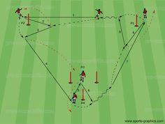 This soccer passing drilsl focus on developing short range one-touch passing and practising combinations and functional passing technique.