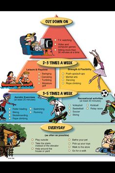 interactive food guide pyramid game