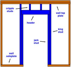 framing diagram for a door; best directions I've found so far. Pictures are very helpful!