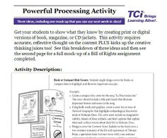 Powerful Processing Activity: Book Covers or CD Jackets http://blog.teachtci.com/powerful-processing-activity-book-covers-or-cd-jackets/