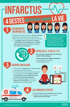 Health Tips, Health Care, French Language, Feel Good, Coaching, Infographic, Medicine, Culture, Healthcare Insurance