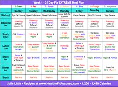 21 Day Fix Meal Plan, 21 Day Fix Extreme Meal Plan, www.HealthyFitFocused.com , Julie Little