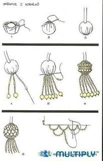 images attach c 4 81 tutorial on covering a bead and tassel.Basics of beaded embroidery - beads embroidery basics ~ filled needle NEEDLE CRAFTS Bordados Tambour, Tambour Embroidery, Embroidery Stitches, Embroidery Patterns, Hand Embroidery, Diy Tassel, Tassel Jewelry, Fabric Jewelry, Tassels