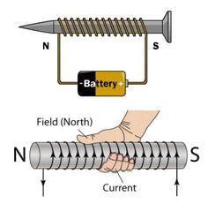 1 - 200 circuite