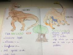 LE ERE GEOLOGICHE, classe terza. I dinosauri – Maestra Mihaela Problem Solving, Language, History, 3, Michelangelo, School Stuff, Geology, Geography, Environment