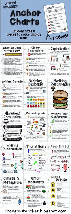 Writing Posters EDITABLE Anchor Chart BUNDLE This huge, time and money-saving bundle includes ALL of my Writing Workshop Anchor Charts. Each Writing Anchor Chart includes an individual student size page and larger pieces to cut out and glue to lar Writing Strategies, Writing Lessons, Writing Resources, Teaching Writing, Writing Skills, Writing Services, Writing Process, Writing Ideas, Writing Activities