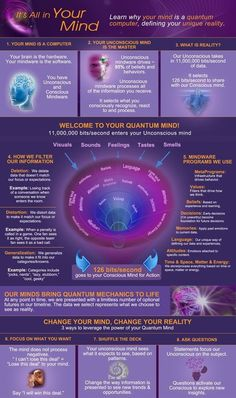 """Your Quantum Mind in Action - Rebel Brown """"It's All in Your Mind - Learn why your mindis a quantum computer, defining your unique reality."""" Quantum Theory and The Law of Attraction Quantum Mechanics, Quantum Physics, Subconscious Mind, Knowledge, Ayurveda, Health Tips, Health Benefits, Awakening, Astral Plane"""