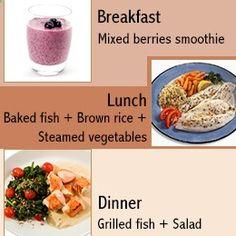 Anti-inflammatory Diet Menu