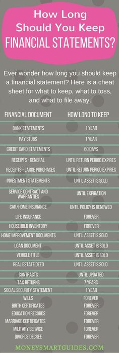 A Guide for How Long You Need to Keep Financial Statements