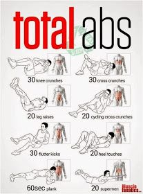 Abs Fitness Workout