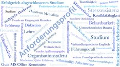 Warum so viele am Anforderungsprofil bei der Jobsuche scheitern! Stress, Blog, Profile, Dream Job, Training, Communication, Blogging, Anxiety