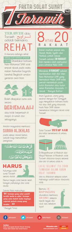 Tujuh fakta mengenai solat sunat Tarawih All About Islam, Learn Islam, Islamic Pictures, Bullet Journal, Education, Learning, Quotes, Inspiration, Poster
