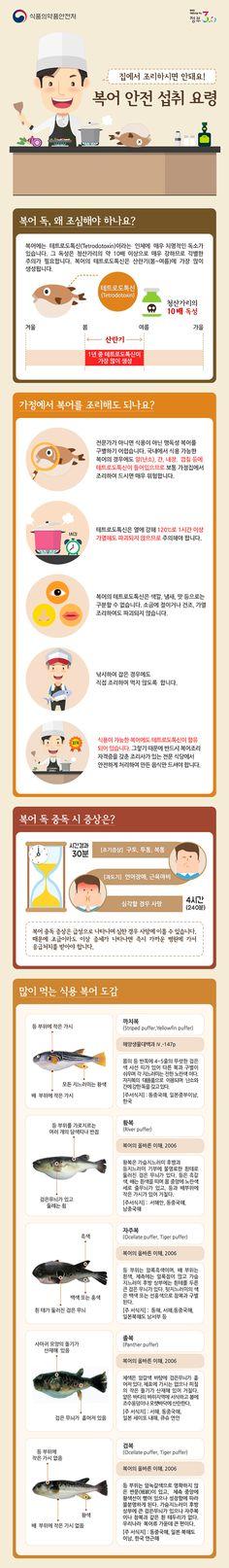 복어 안전 섭취 요령에 관한 인포그래픽