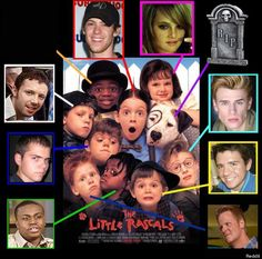 little rascals cast, i went to collegte with Butch. He was super annoying. kept reminding us he was an actor... in english