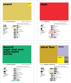 winning concept for a competition to redesign nutrition labels held by UC Berkley's journalism schoool