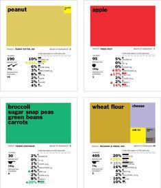ReneeWalker-Ingredients-First.jpeg (604×703)