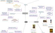 Historia del arte siglo XX: mapas conceptuales