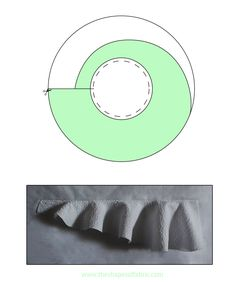 A tutorial on how to make flounces: how to draft the circular- and spiral flounce pattern and their variants and how to add flounces to a garment pattern. Sewing Ruffles, Sewing Sleeves, Dress Sewing Patterns, Vintage Sewing Patterns, Clothing Patterns, Pattern Drafting Tutorials, Sewing Tutorials, Skirt Pattern Free, Fashion Sewing