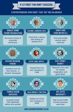 9 entrepreneurs who bounced back