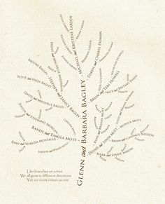 A More Meaningful Gift Idea...Smile Like You Mean it / My-Branches.com Custom Family Tree Art Work