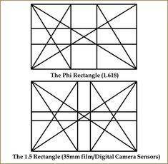 The Phi Rectangle vs. the 1.5 Armature rectangle in Dynamic Symmetry