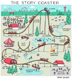 The Story Coaster - so well written and illustrated!