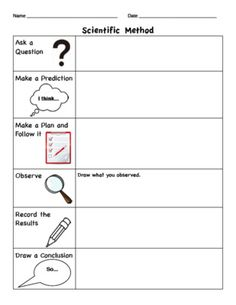 Here's a scientific method printable for primary grades.
