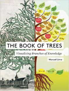 The Book of Trees, data viz expert Manuel Lima examines the more than eight hundred year history of the tree diagram, from its roots in the illuminated manuscripts of medieval monasteries to its current resurgence as an elegant means of visualization.