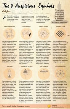 The Eight Auspicious Signs are very meaningful symbols of Buddhism, revealing our progress along the Buddhist path to enlightenment. They are also believed to bring blessings for people who include these in paintings, textiles, homes, and wherever else po Reiki, Chakras, Ayurveda, Kundalini, Qi Gong, World Religions, Tibetan Buddhism, After Life, Book Of Shadows