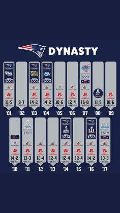 36 Ideas sport memes football new england Football Memes, Sports Memes, Football Season, Nfl Football, Gronk Patriots, Patriots Fans, Tom Brady, New England Patriots Memes, Go Pats