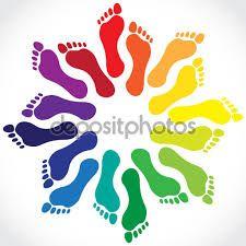 Resultado de imagen para el pie humano