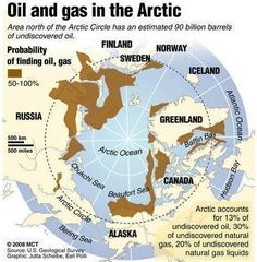 Oil and gas in the Arctic.