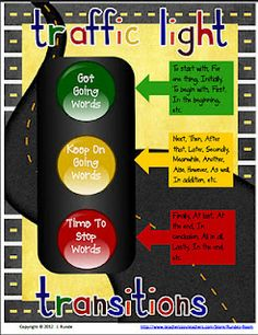 Transitional words traffic light.  I have an old traffic light poster!  I am definitely adding this to my wall.