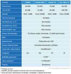 Movistar Fusión, la factura única de Teléfono fijo, ADSL, fibra óptica y móvil, desde 50€