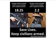That's why we have guns and conceal/carry permits people