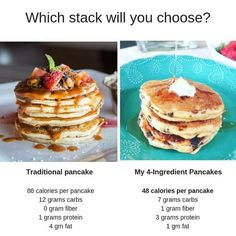 🥞 Oh yay it's the weekend 💃 & it's the start of our vacation week so you better believe I'm celebrating with a tall stack of my favorites today 💪🏻👊🏻⛱⁣  .⁣  Have you ever had a big plate of pancakes only to feel kind of gross & sluggish after? Me too! I hate that feeling, but I love pancakes. That's why I created this 'better for you' option that is seriously the easiest pancake recipe ever. It's only 4 ingredients, packed full of protein,