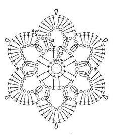 Small embellishments crocheted in rope for hanging, coasters inSmall decorations to hang on crochet rope, bobbin thread, pattern, pattern.Corda e Crochet Motif Mandala Crochet, Crochet Snowflake Pattern, Crochet Stars, Crochet Snowflakes, Crochet Rope, Crochet Flower Patterns, Love Crochet, Crochet Doilies, Easy Crochet