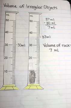 Interactive Science Notebook Ideas Gallery  (see my Graduated Cylinder clip art in action)