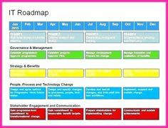 26 Project Roadmap Template Excel Template Excel Free Project
