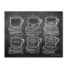 Lily & Val – Coffee Shop Art- Guide To Coffee Drinks - Coffee Art Print - Chalkboard Art - Kitchen Art -Coffee Lover Gift - Chalk Art Chalkboard Art Kitchen, Coffee Chalkboard, Chalkboard Print, Chalkboard Ideas, Coffee Shop, Coffee Type, Coffee Art, Cappuccino Coffee, Coffee Cream